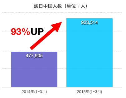 china_graph