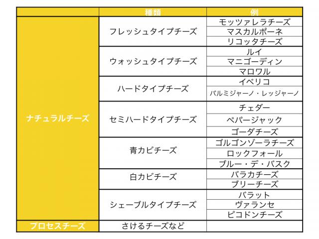 cook+biz総研[チーズ記事表].001
