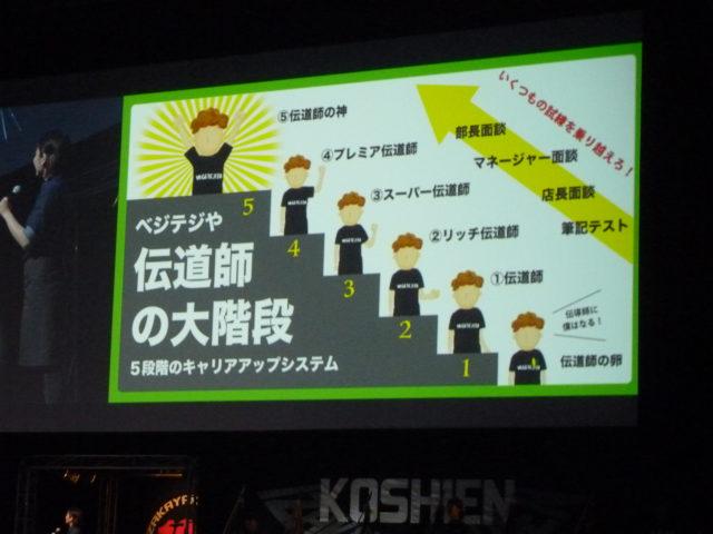スクリーンに「ベジテジや 伝道師の大階段 5段階のキャリアアップシステム」と階段状の図解が映されている。