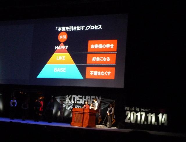 演壇に立ち、スクリーンに映された「本気を引き出すプロセス」を説明している様子。3段のピラミッドには下から「BASE」「LIKE」「HAPPY」と書かれており、頂点には本気と書かれている。
