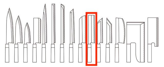 関東型の薄刃包丁