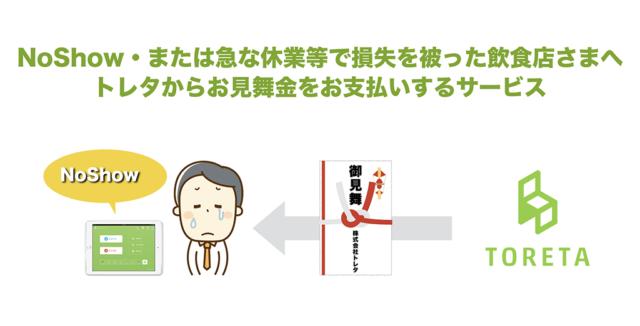 ドタキャンやNo Showにたいしてのサービスのイメージ図