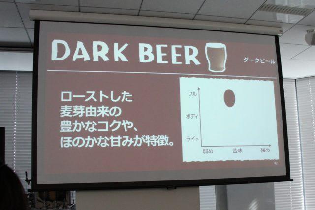 ダークビールのスライド画面