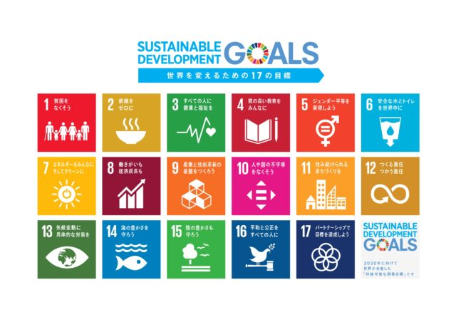 「SDGs」のロゴマーク/United Nations Department of Global Communications