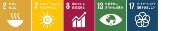 「SDGs」の目標の2,7,8,13,17の画像