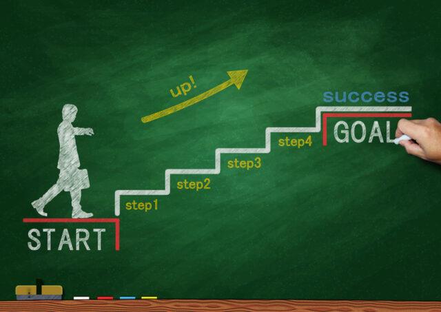 「順序」のイメージ写真。黒板に描かれた階段を登っていく人の絵。階段の一歩目には「START」、6段ほど階段を上がった先に「GOAL」の文字。