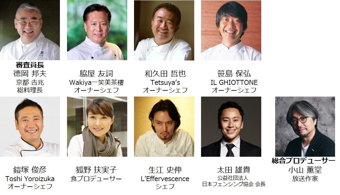 RED U-35 2021審査員団9名の顔写真