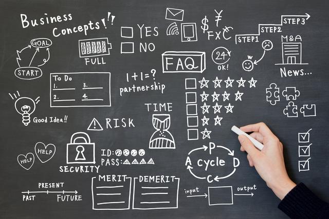 ビジネスコンセプトなど黒板に書き出している